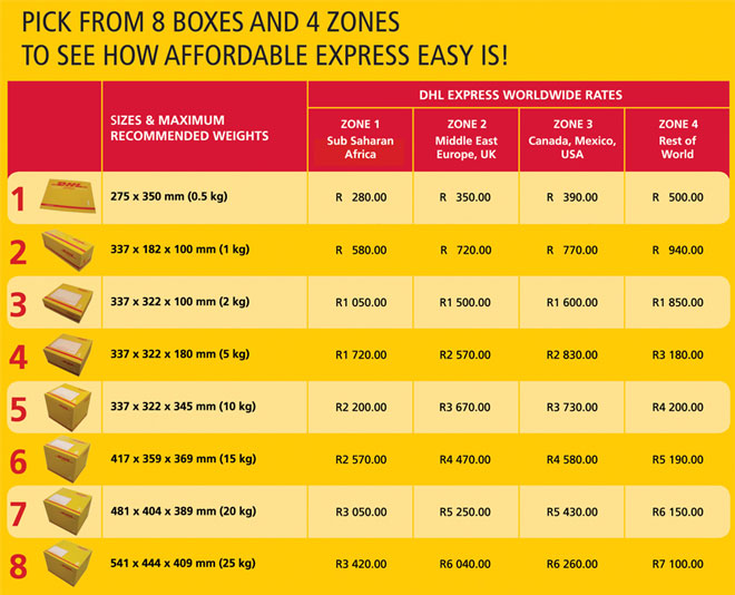 DHL-Pricing-2015